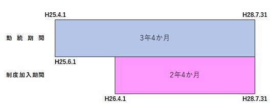 20160812_02
